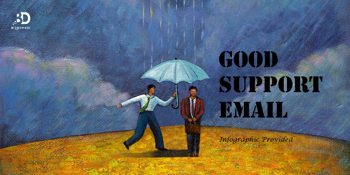 What does a Good Support Email look like? (Infographic)