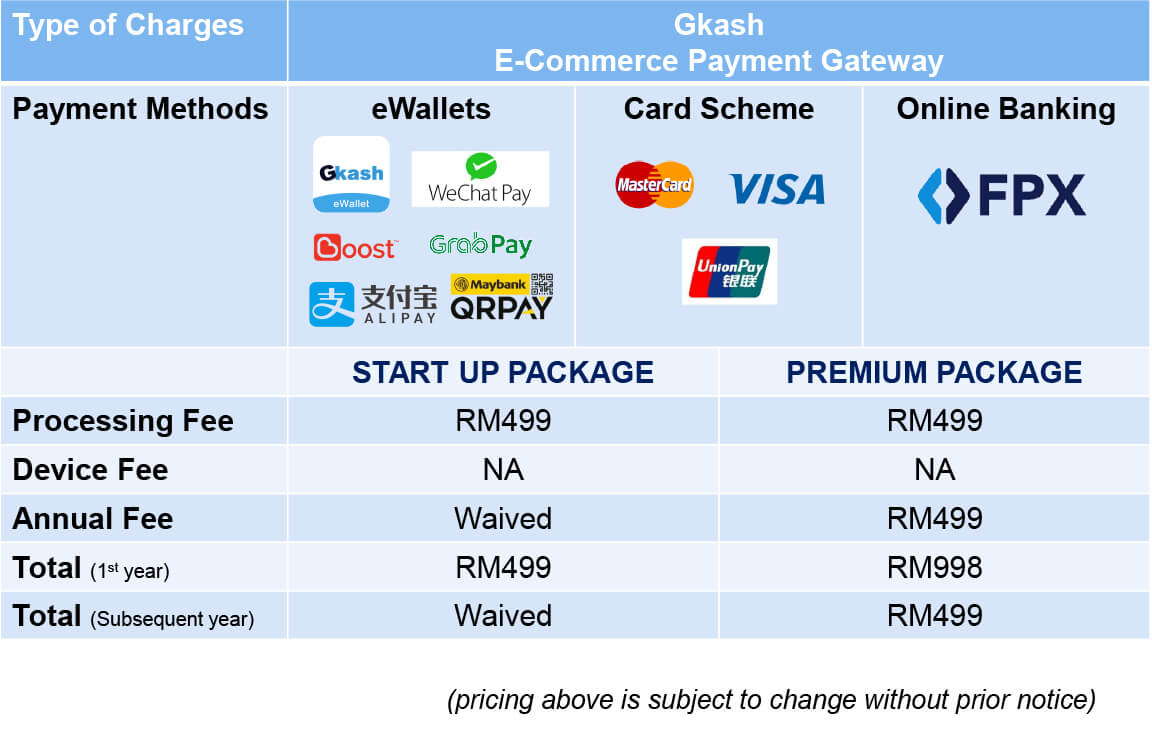 Gkash - Fee & charges for E-commerce payment gateway